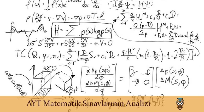 AYT Matematik Sınavlarının Analizi