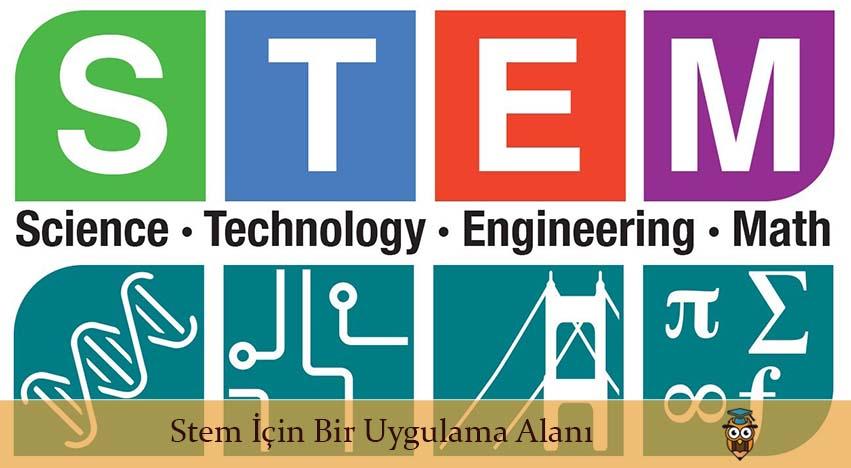 Stem İçin Bir Uygulama Alanı : Mühendislik Tasarım Temelli Matematik Etkinlikleri