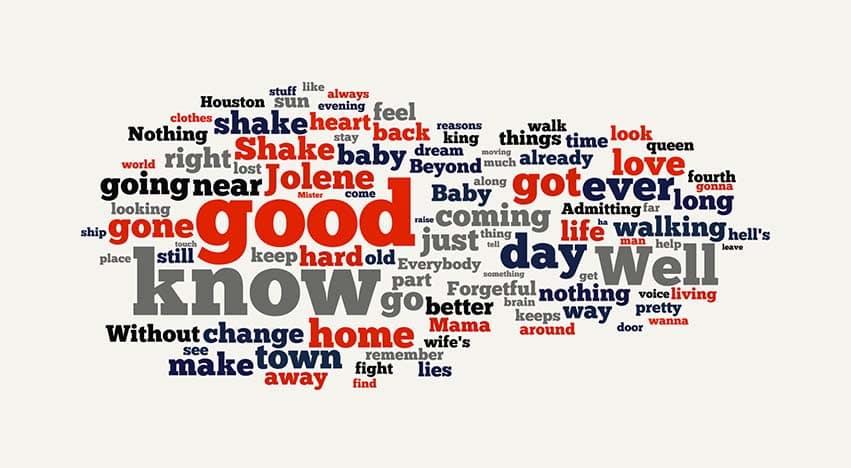 İngilizce Kelime Haznesi Nasıl Geliştirilir?
